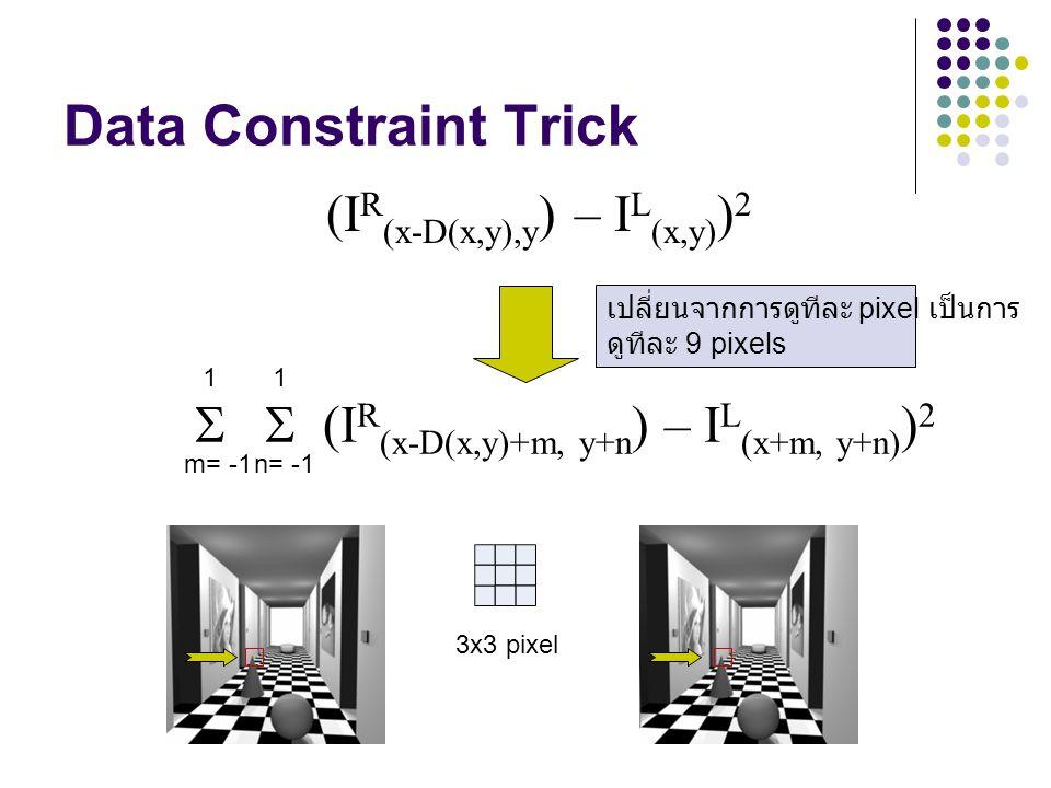 Data Constraint Trick (IR(x-D(x,y),y) – IL(x,y))2