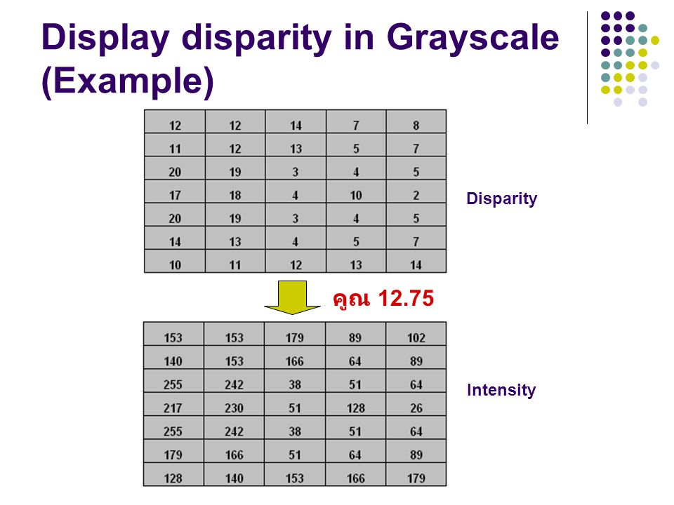 Display disparity in Grayscale (Example)