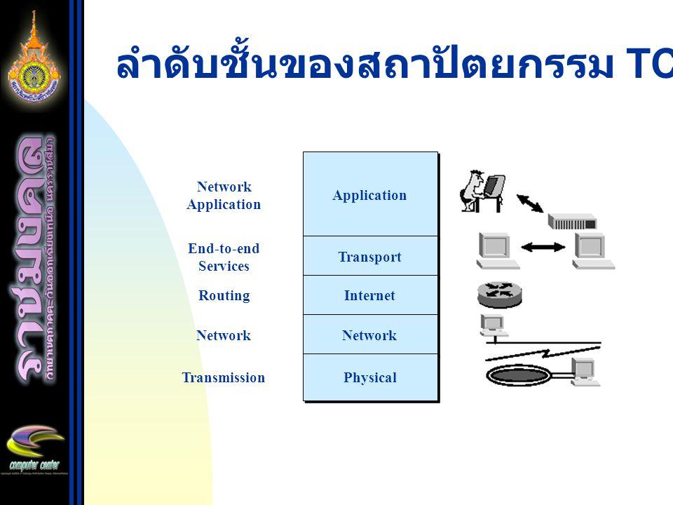 ลำดับชั้นของสถาปัตยกรรม TCP/IP