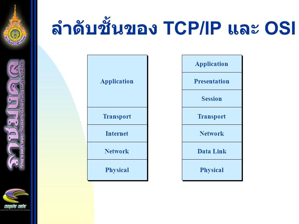 ลำดับชั้นของ TCP/IP และ OSI