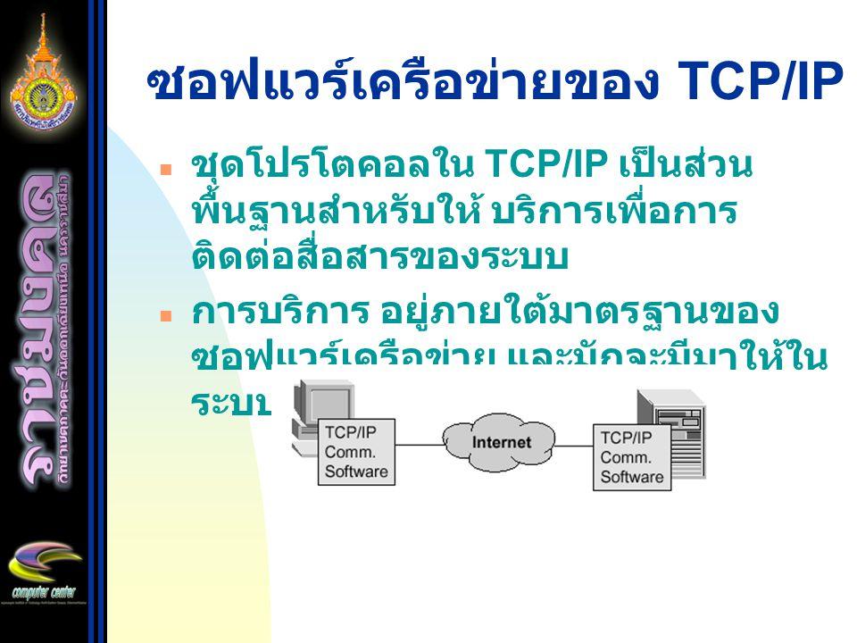ซอฟแวร์เครือข่ายของ TCP/IP