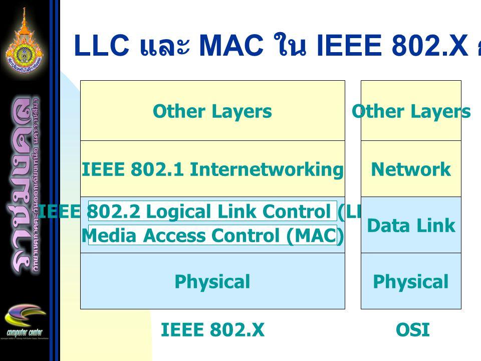 LLC และ MAC ใน IEEE 802.X กับ OSI