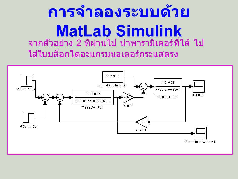 การจำลองระบบด้วย MatLab Simulink