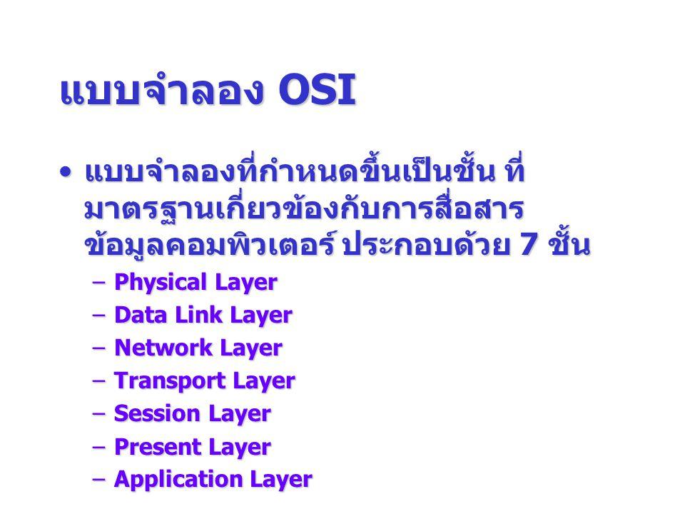 แบบจำลอง OSI แบบจำลองที่กำหนดขึ้นเป็นชั้น ที่มาตรฐานเกี่ยวข้องกับการสื่อสารข้อมูลคอมพิวเตอร์ ประกอบด้วย 7 ชั้น.