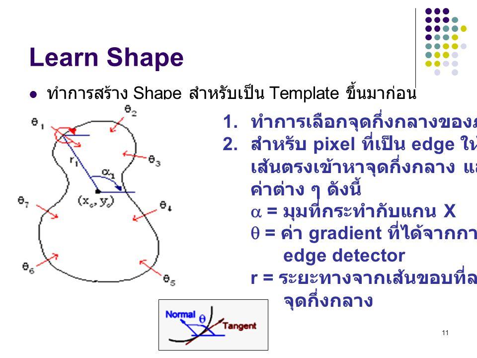 Learn Shape ทำการเลือกจุดกึ่งกลางของภาพต้นแบบ