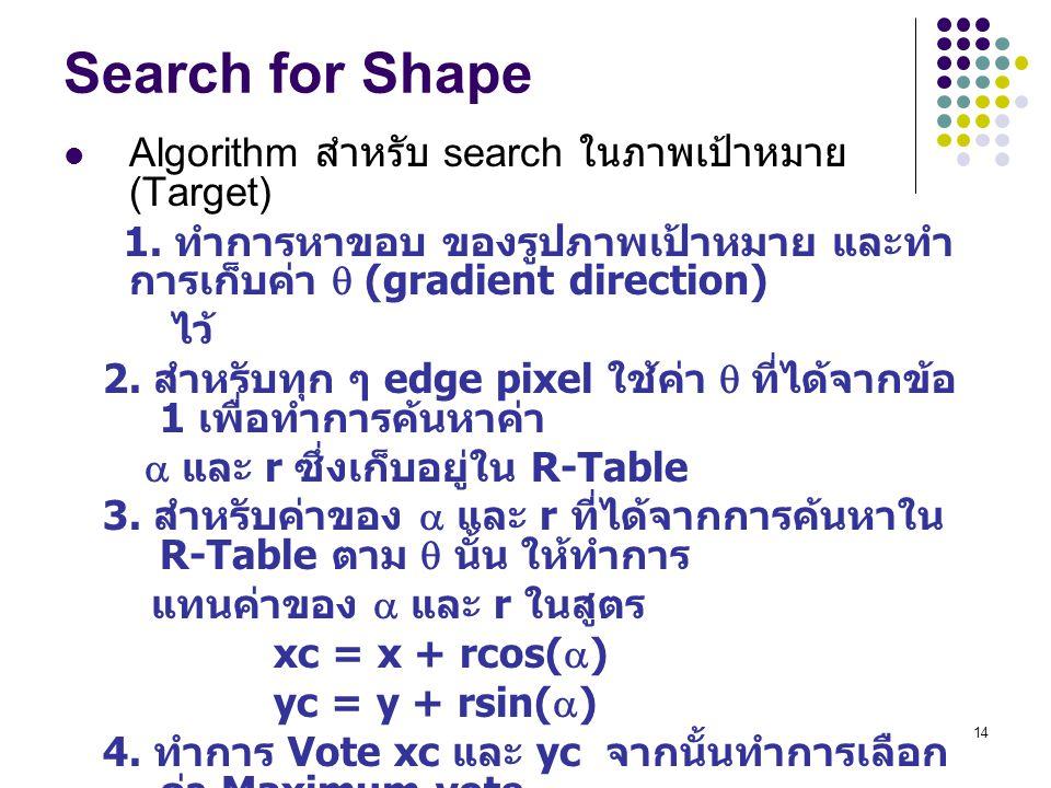 Search for Shape Algorithm สำหรับ search ในภาพเป้าหมาย(Target)