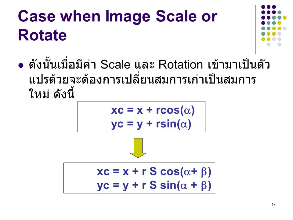 Case when Image Scale or Rotate