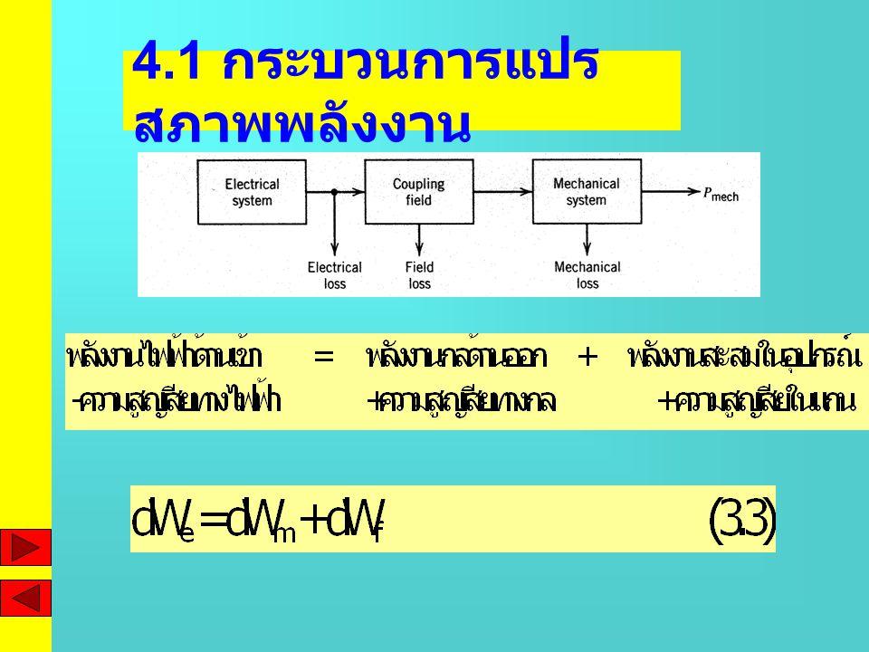 4.1 กระบวนการแปรสภาพพลังงาน