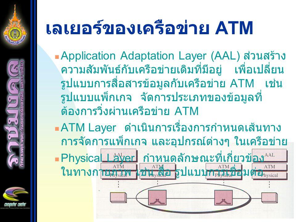 เลเยอร์ของเครือข่าย ATM