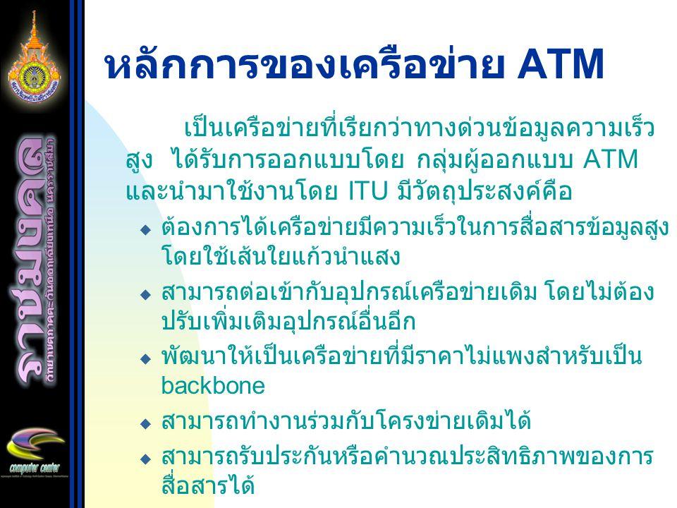 หลักการของเครือข่าย ATM