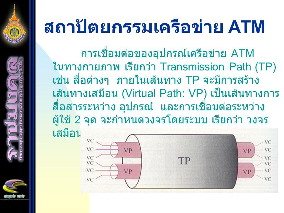 สถาปัตยกรรมเครือข่าย ATM