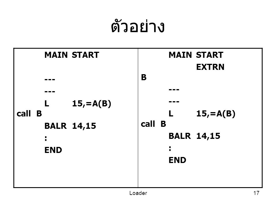 ตัวอย่าง MAIN START --- L 15,=A(B) call B BALR 14,15 : END EXTRN B