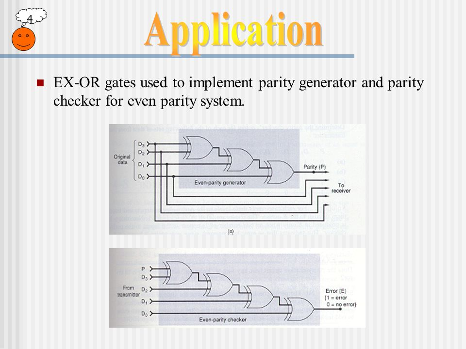 Application EX-OR gates used to implement parity generator and parity checker for even parity system.