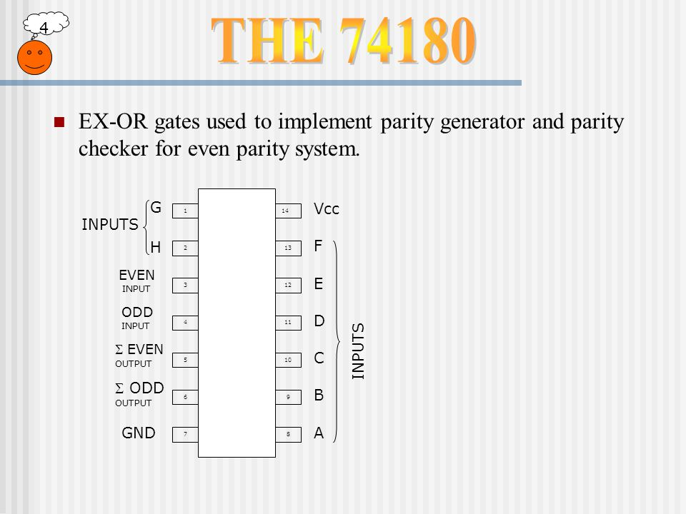 THE 74180 EX-OR gates used to implement parity generator and parity checker for even parity system.