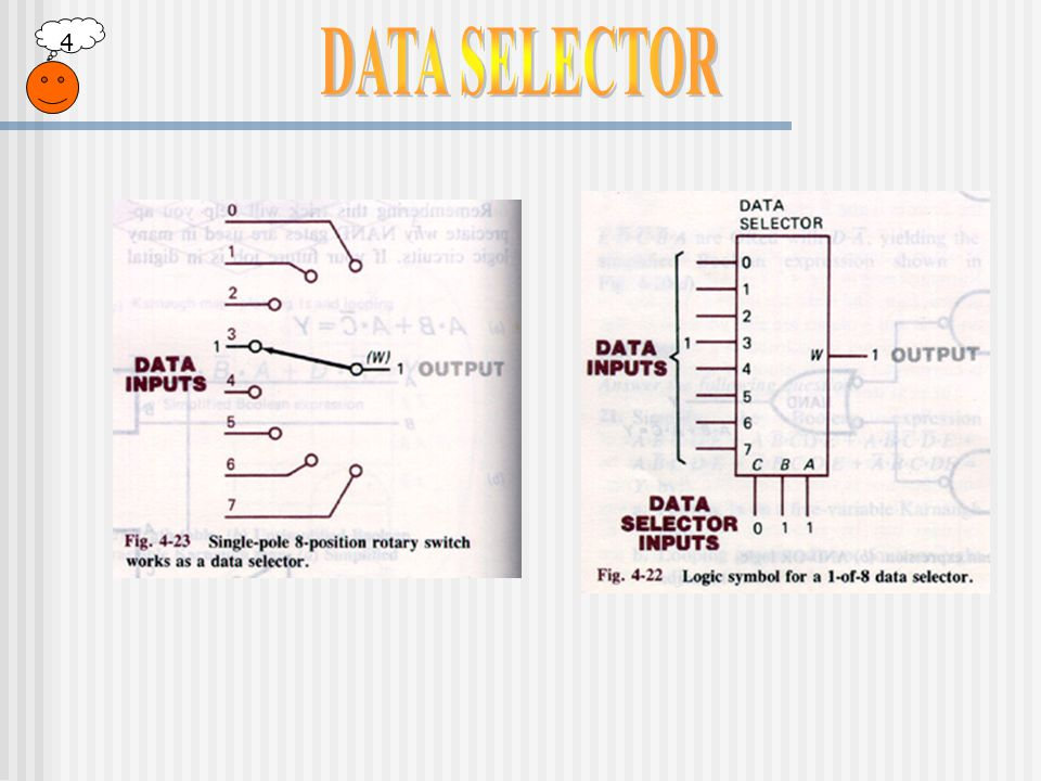 DATA SELECTOR