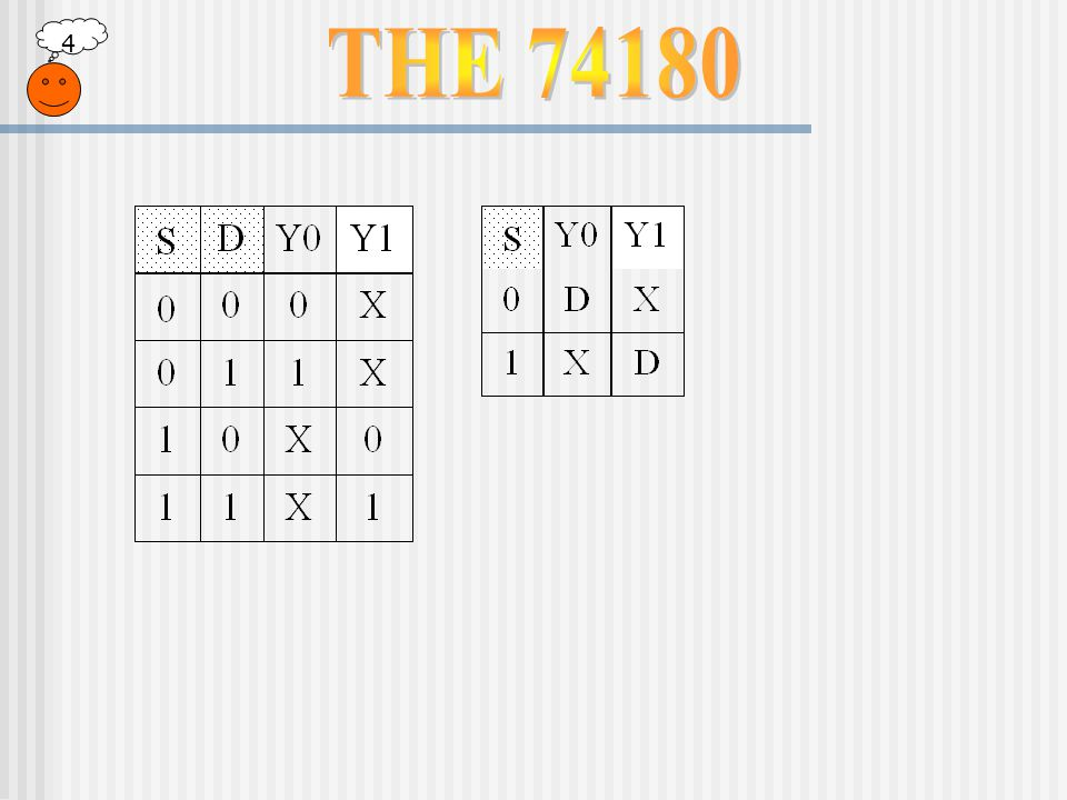 THE 74180
