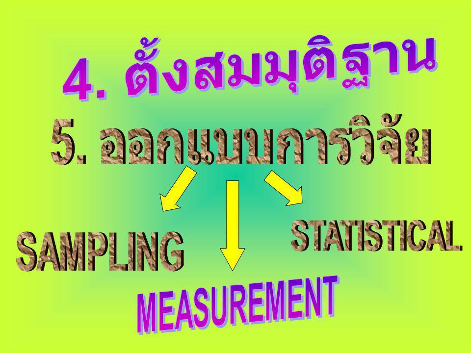 4. ตั้งสมมุติฐาน 5. ออกแบบการวิจัย STATISTICAL SAMPLING MEASUREMENT