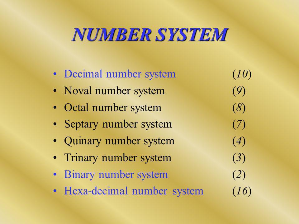NUMBER SYSTEM Decimal number system (10) Noval number system (9)