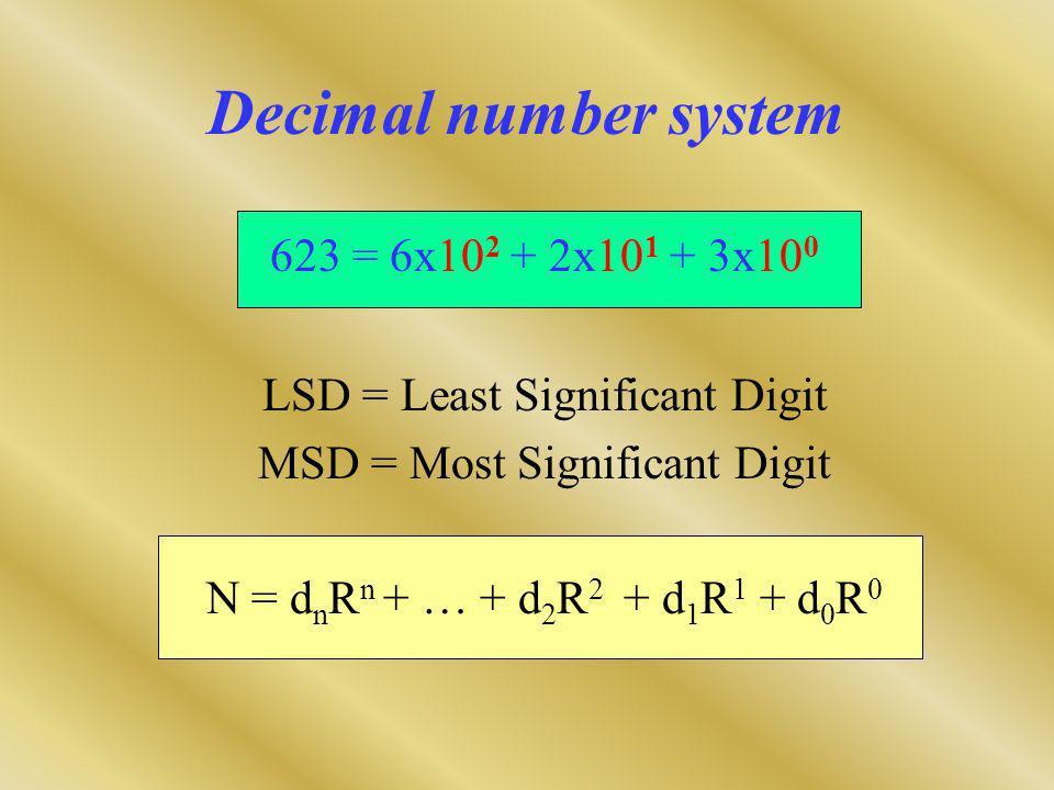 Decimal number system 623 = 6x102 + 2x101 + 3x100