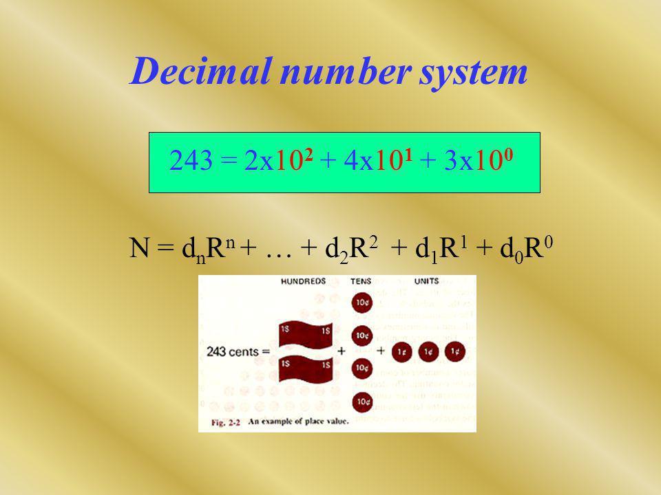 Decimal number system 243 = 2x102 + 4x101 + 3x100