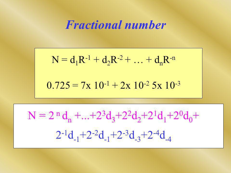 Fractional number N = 2 n dn +...+23d3+22d2+21d1+20d0+