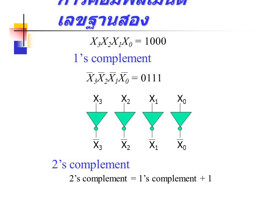 การคอมพลีเมนต์เลขฐานสอง