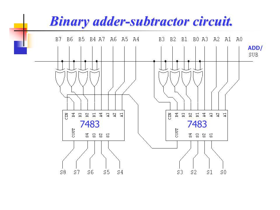 Binary adder-subtractor circuit.