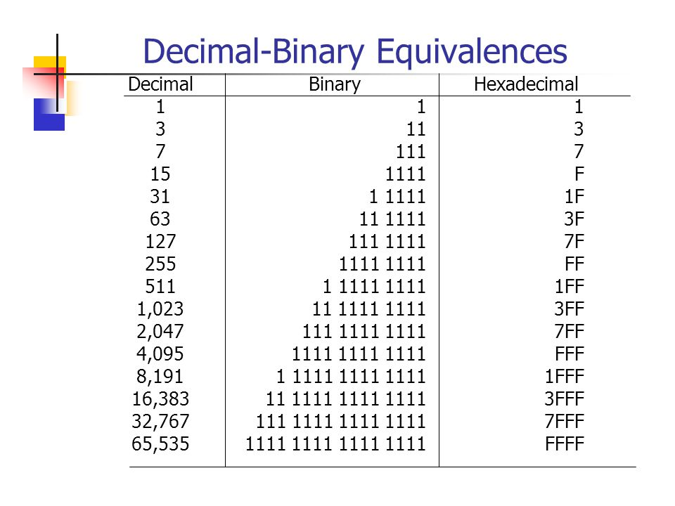 Decimal-Binary Equivalences