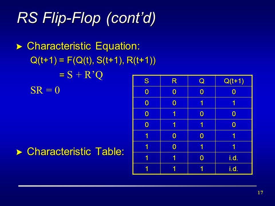 RS Flip-Flop (cont'd) Characteristic Equation: SR = 0