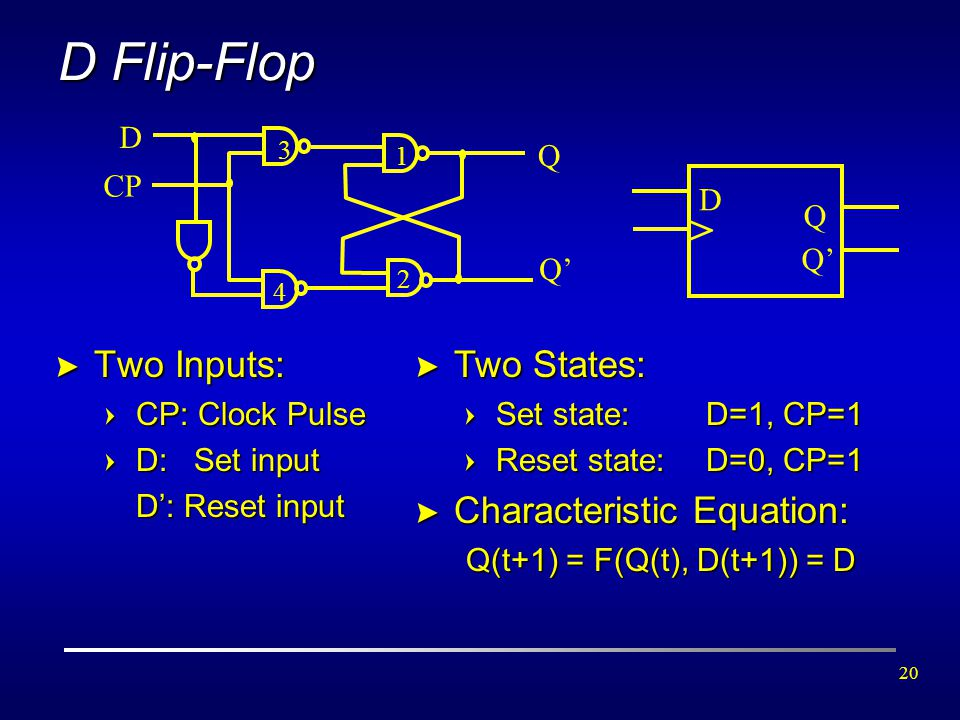 D Flip-Flop > Two Inputs: Two States: Characteristic Equation: D Q