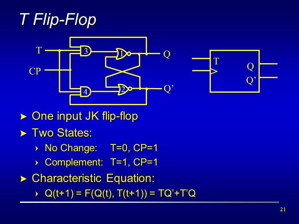 T Flip-Flop > One input JK flip-flop Two States:
