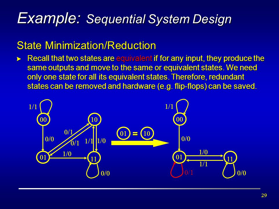 Example: Sequential System Design