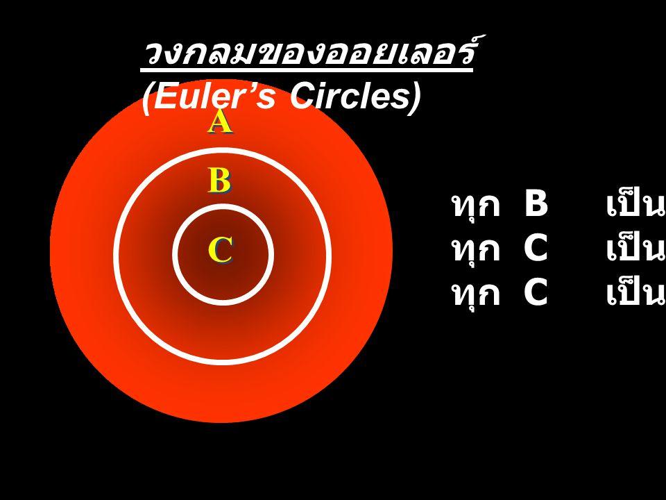 วงกลมของออยเลอร์ (Euler's Circles)