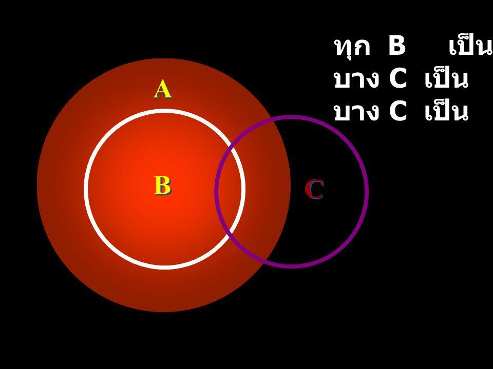 ทุก B เป็น A บาง C เป็น B บาง C เป็น A A B C