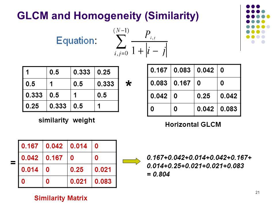 GLCM and Homogeneity (Similarity)