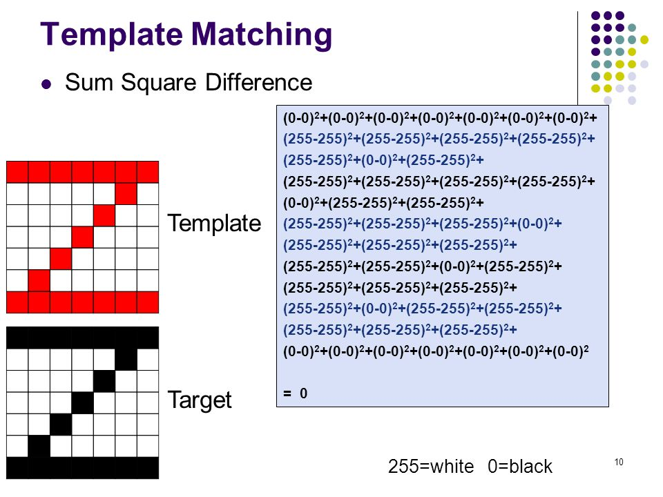 Template Matching Sum Square Difference Template Target