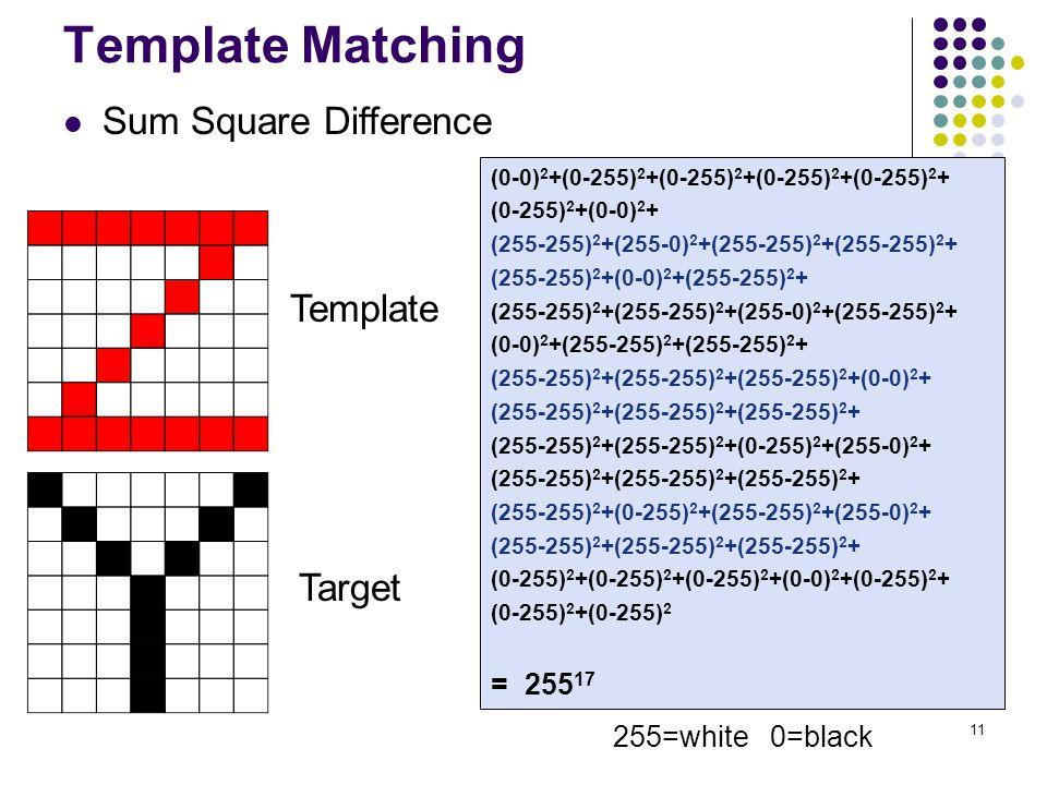 Template Matching Sum Square Difference Template Target = 25517