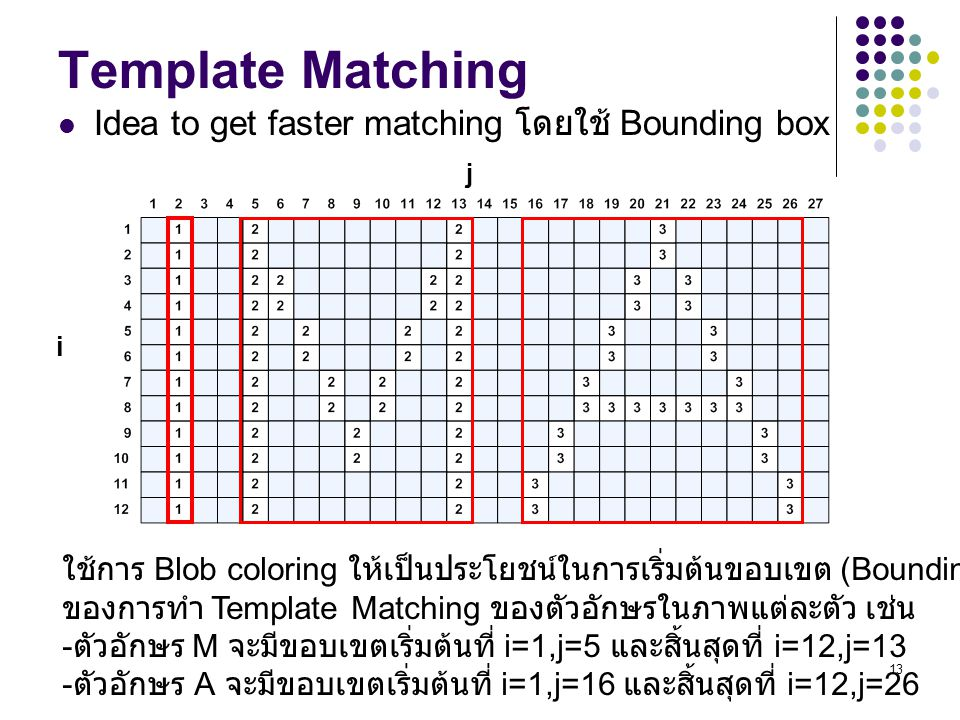 Template Matching Idea to get faster matching โดยใช้ Bounding box