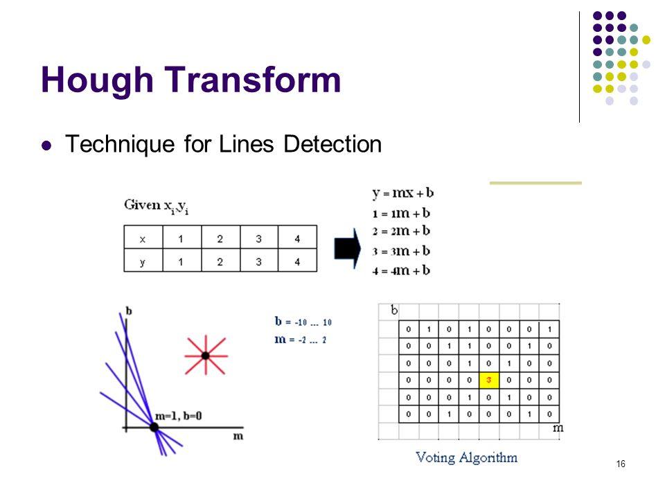 Hough Transform Technique for Lines Detection