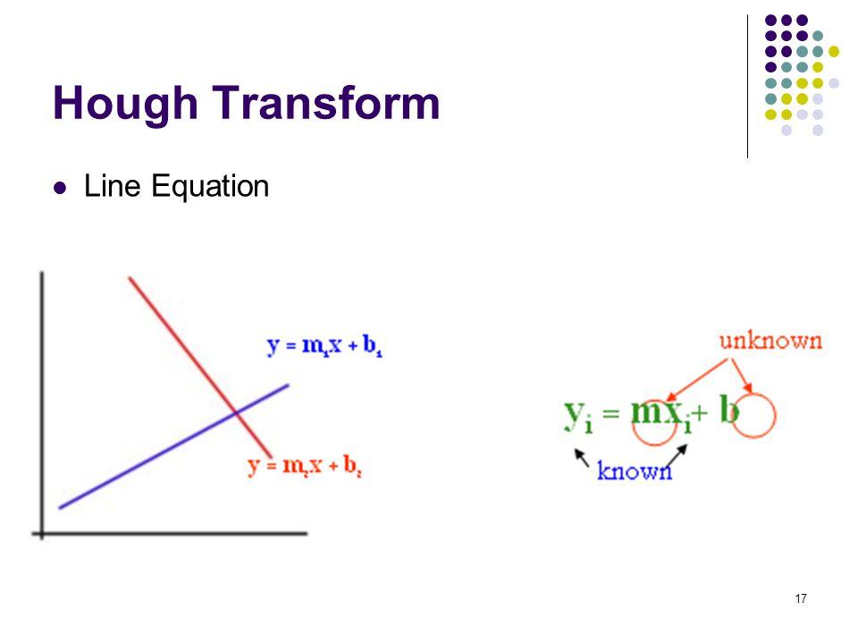 Hough Transform Line Equation