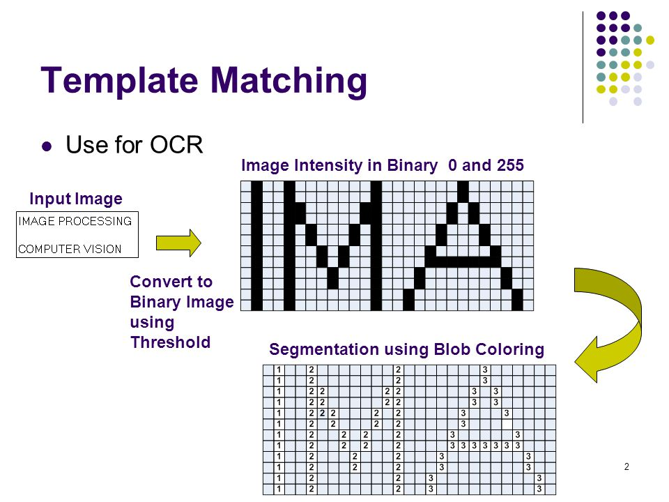 Template Matching Use for OCR Image Intensity in Binary 0 and 255