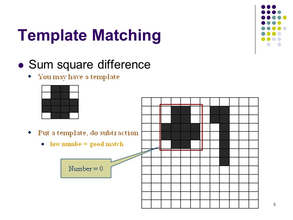 Template Matching Sum square difference