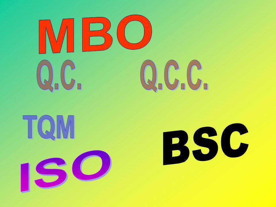 MBO Q.C. Q.C.C. TQM BSC ISO
