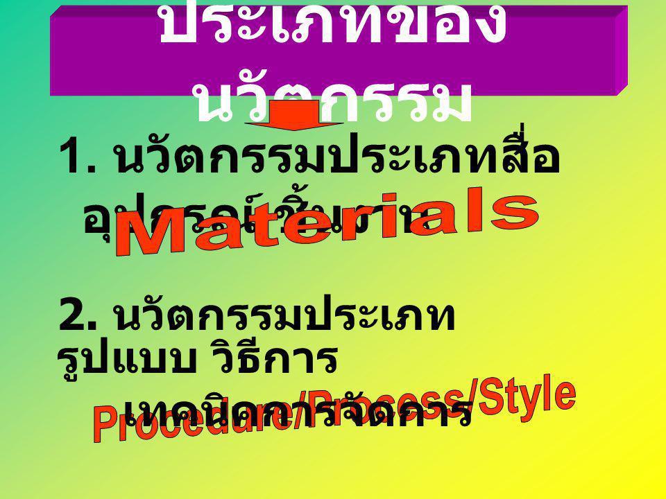 Procedure/Process/Style