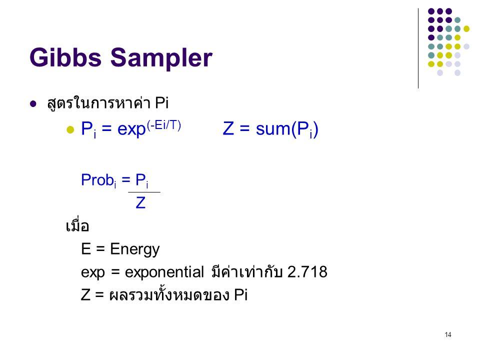 Gibbs Sampler Pi = exp(-Ei/T) Z = sum(Pi) สูตรในการหาค่า Pi Probi = Pi