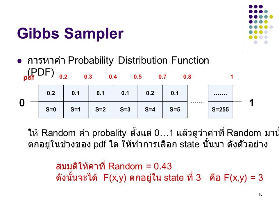 Gibbs Sampler การหาค่า Probability Distribution Function (PDF)