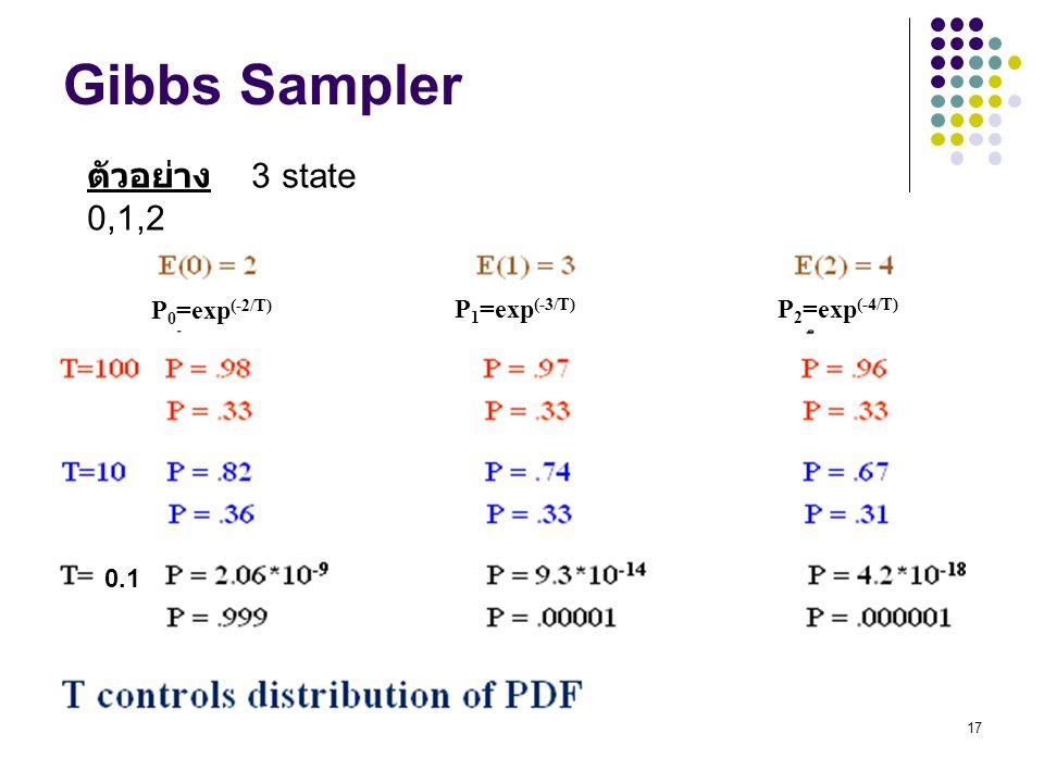 Gibbs Sampler ตัวอย่าง 3 state 0,1,2 P0=exp(-2/T) P1=exp(-3/T)
