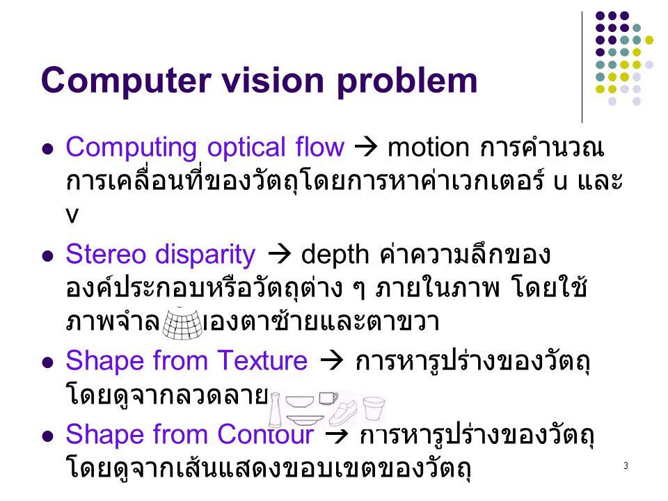 Computer vision problem