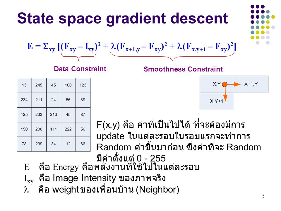 State space gradient descent