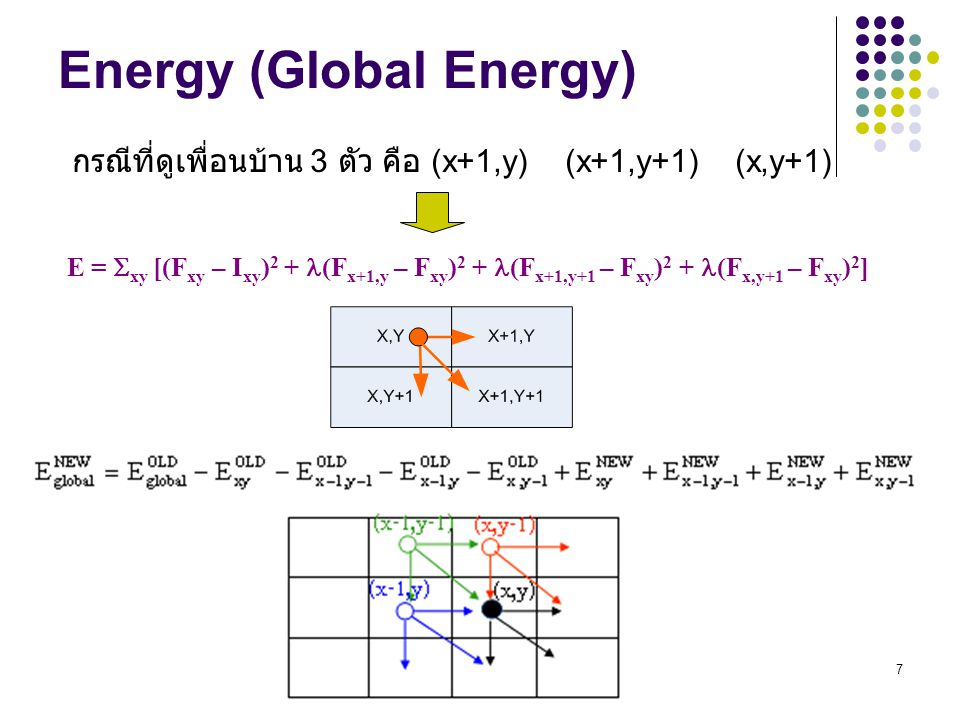 Energy (Global Energy)